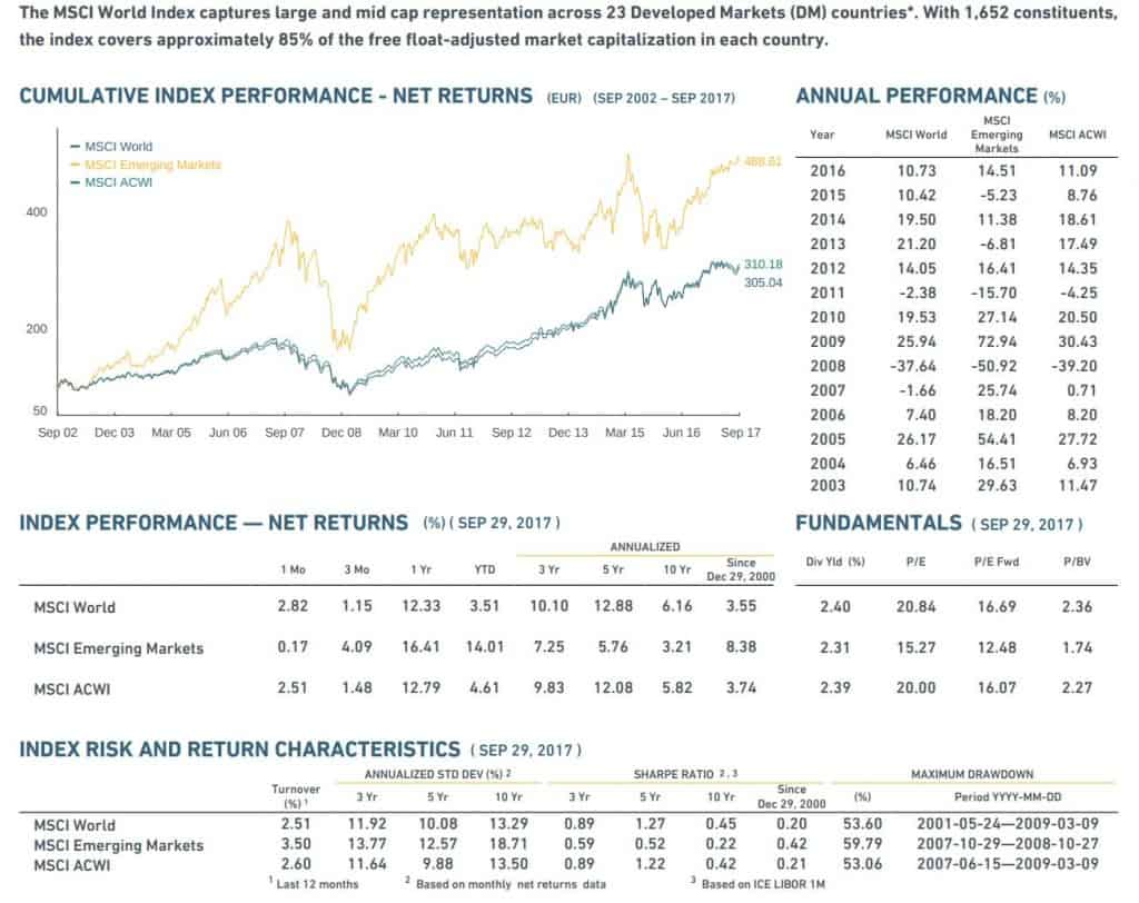 MSCI World facsheet, explication de la page 1
