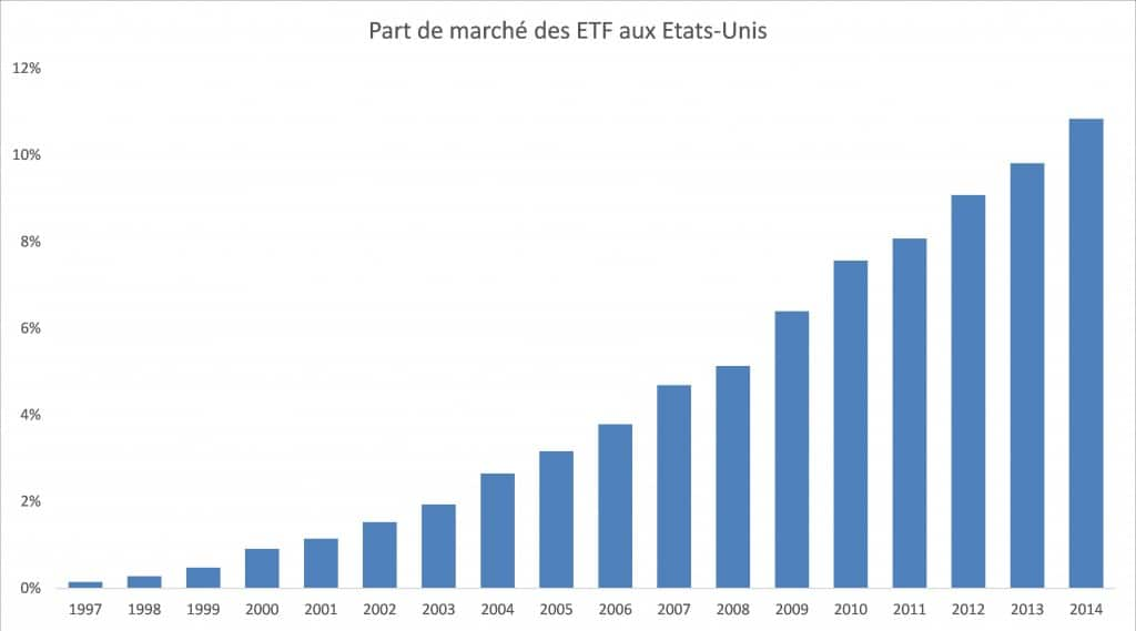 etf_encours