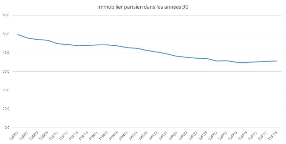 immobilier_paris