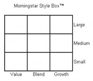 morningstar_matrix