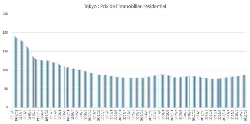 tokyo_immobilier