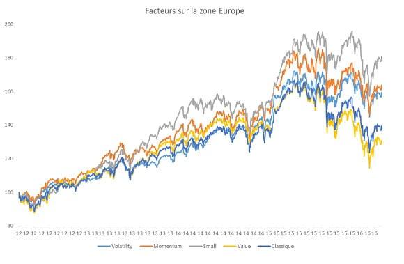 facteurs_europe