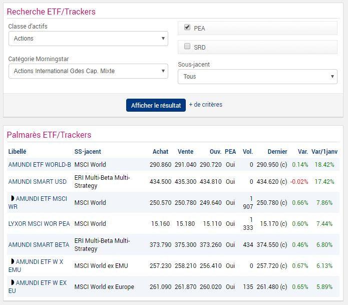 Choisir un ETF avec Boursorama