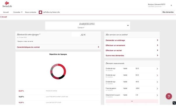 Interface de Darjeeling de Swiss Life et Placement Direct